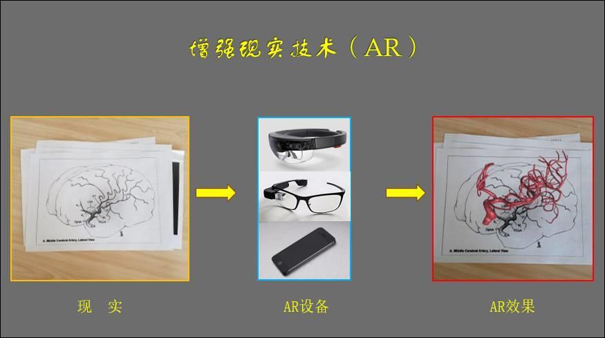 手机定位及AR应用的初步探索